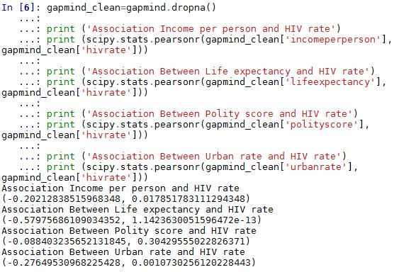 Pearson Correlation with Python – Dègninou YEHADJI, MPH
